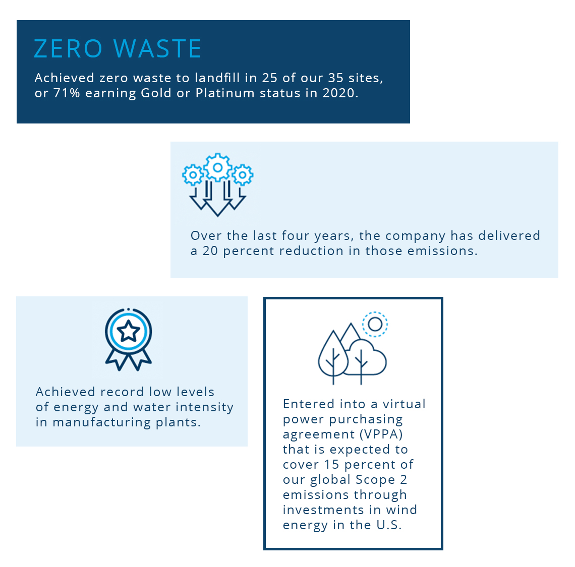 WHR_Sustainability_Report-Assets